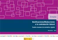 Guía de Bonificaciones/Reducciones a la contratación laboral