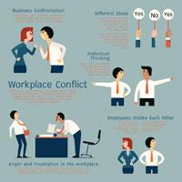 ¿Cómo actuar ante un conflicto en la empresa?