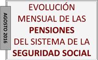 La nómina de pensiones contributivas de agosto alcanza los 8.534 millones de euros