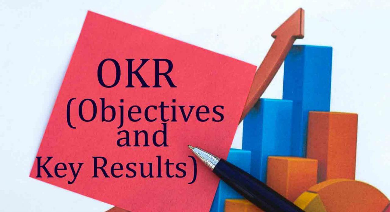 Metodologías CFR y OKR en el teletrabajo. OKR escrito en una hoja de papel rojo, con un bolígrafo encima sobre un fondo con gráficos