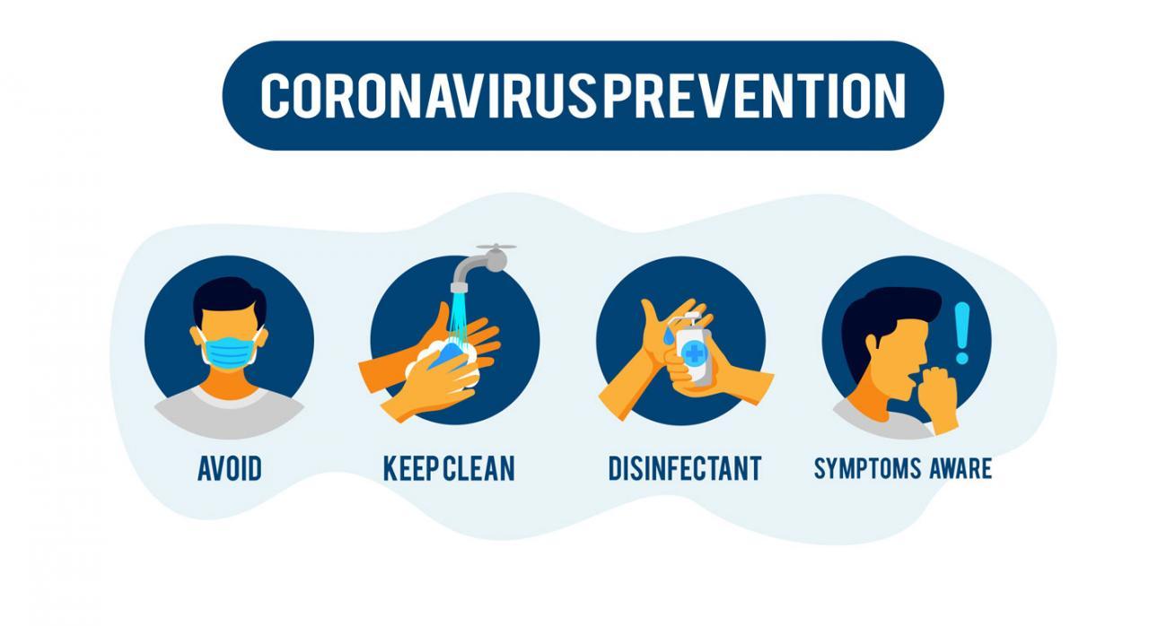 Coronavirus. Imagen de cartel con pautas de prevención