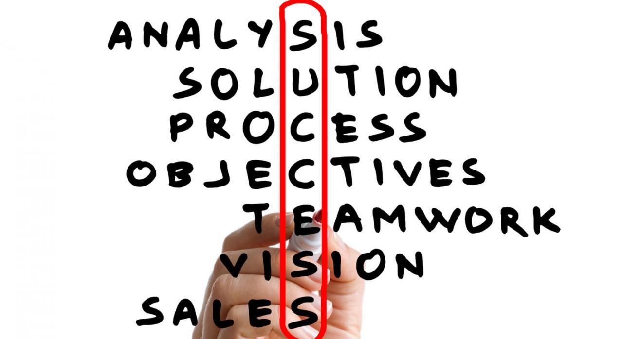 Medidas laborales del Real Decreto-ley 8/2020. Imagen de una sopa de letras señalando la palabra Success